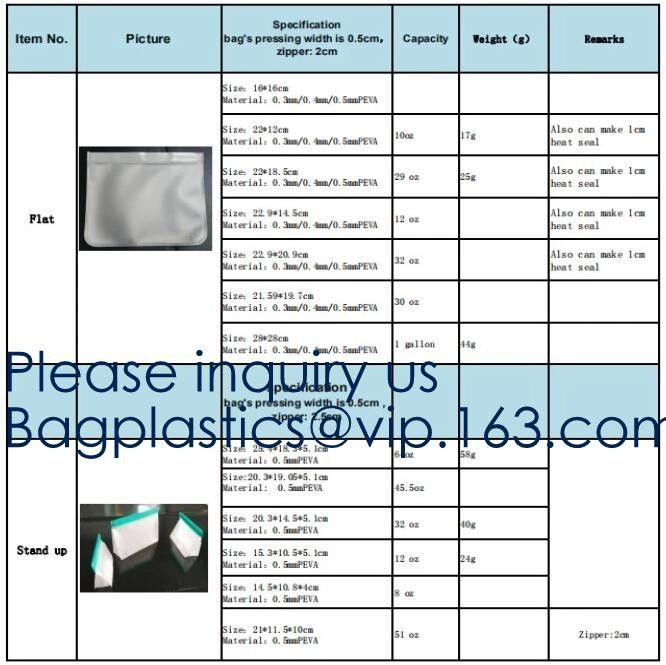 Personalized Transparent Waterproof PVC Plastic Wet Underwear Ziplock Packing Bag,Simple Design Pvc Makeup Bag Women Zip