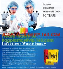China Hazard Analysis of Plastic Bag,Laboratory Hazards and Risks | Lab Manager,Biomedical waste Biological Waste Pickup Sched supplier